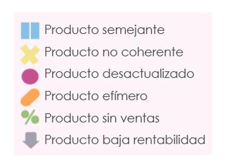criterios clasificación producto cerámico